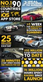 Infografika: Real Racing 3