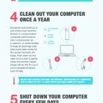 Infografika: Jak udržet notebook ve 100% kondici