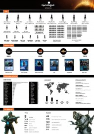 Coraabia infografika