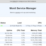 Jak monitorovat stav linuxového serveru?
